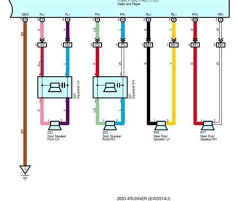 toyota jbl wiring diagram 25 wiring diagram images