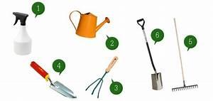 Choisir Ses Outils Pour Jardiner Outils De Jardin