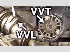 Here are the differences between Variable Valve Lift and