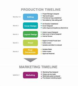 Project Gantt Chart Template 10 Useful Sample Production Timeline Templates To Download