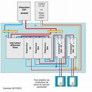 Disjoncteur Pour Chauffe Eau : branchement chauffe eau groupe de securite plomberie lave ~ Dailycaller-alerts.com Idées de Décoration