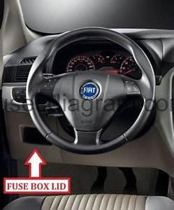 Fuse Box Fiat Grande Punto 2005