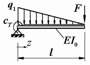 Matlab Integral Berechnen : aufgabe 33 9b matlab ~ Themetempest.com Abrechnung