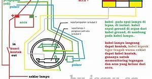 Diagram    Skema Kiprok Gelombang Penuh