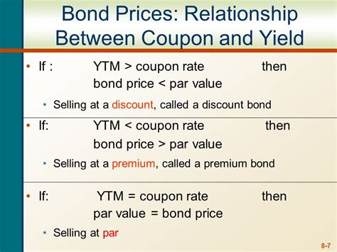 25618 Bond Price Volatility And Coupon Rate by Effect Of Coupon Rate On Bond Price Boston Visitor Coupons