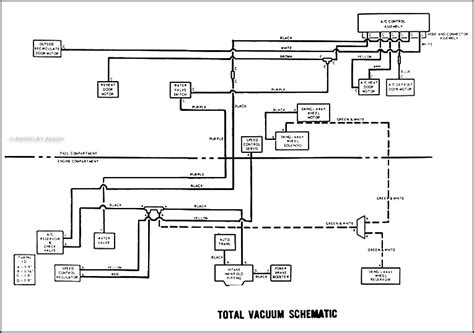 Ford Mustang Mercury Cougar Factory Wiring Diagram