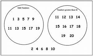 11 Plus  Key Stage 2 Maths  Handling Data  Venn Diagrams