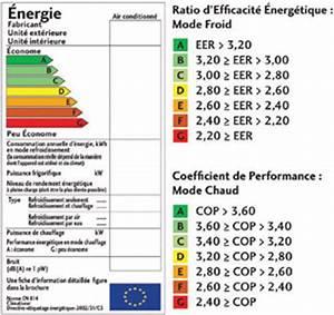 Classe Energie G : tout savoir sur les performances nerg tiques des climatiseurs avec clim moins ch re cop eer ~ Medecine-chirurgie-esthetiques.com Avis de Voitures
