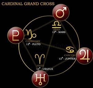 Cardinal Grand Cross of April 23/24, 2014 - findyourfate.com