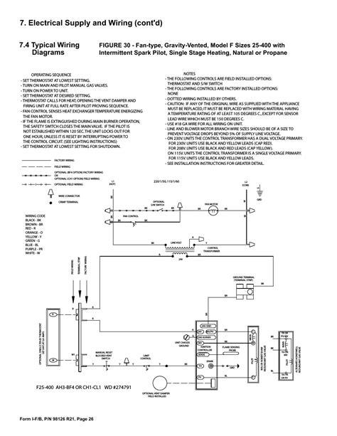 Reznor Ga Heater Wiring Diagram by Reznor Garage Heaters Parts Dandk Organizer