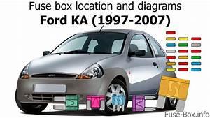 Fuse Box Location And Diagrams  Ford Ka  1997-2007
