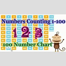 Counting Numbers 1 To 100, Funny Number Chart Game For Children, New Hd Youtube
