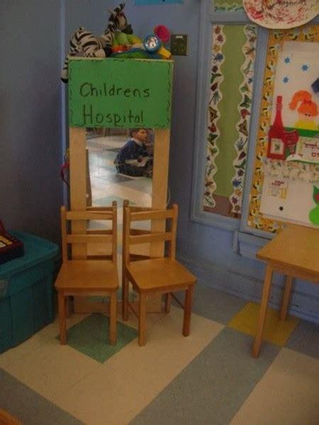 preschool lesson ideas human body lesson plans