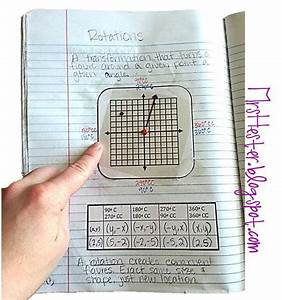 Mrs  Hester U0026 39 S Classroom   Unit 1  8th Grade Math