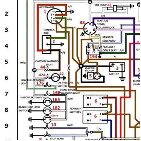 wiring schematics colour coded  jaguar triumph