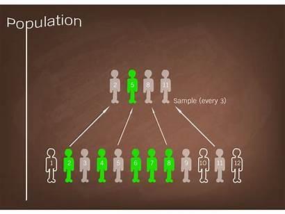 Indirect Adjusted Assessment Population Comparisons Methods Technology