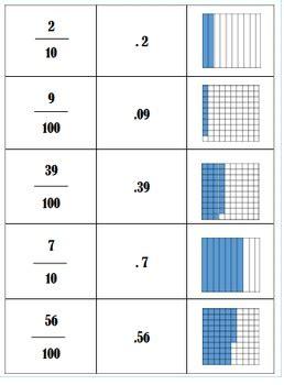 decimal fraction matching cards  annette rojas tpt