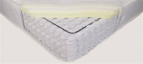 choosing the best type of mattress which