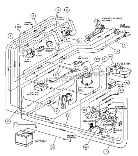 Wiring Gasoline Vehicle Carryall Golfcartpartsdirect