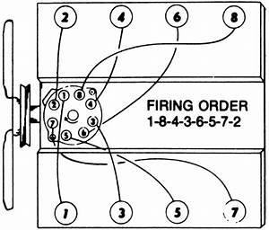 Repair Guides Tuneup Procedures Firing Orders AutoZone