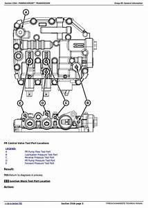 John Deere Tractors 5045e  5055e  5065e  U0026 5075e  North Amereca  Diagnostic And Tests Manual