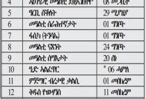 eritrean orthodox calendar  calendar template