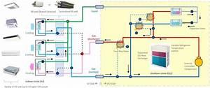 Piping Diagram For Vrv System