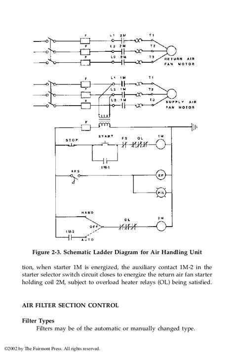 Simple Hvac Schematic Diagram by Forward Motor Ladder Diagram Impremedia Net