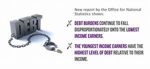 Debt Inequalities - A New Report - Positive Money