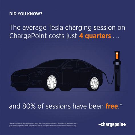 Download How Much To Charge Tesla 3 At Home PNG