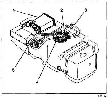 similiar chevy blazer fuel system diagram keywords chevy blazer fuse box diagram besides 2008 chevy avalanche vent valve