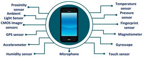 sensors  full text smartphone sensors  health