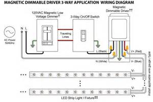Hardwire Cabinet Lighting Diagram Wiring Diagram Uncategorized Free Wiring Diagrams