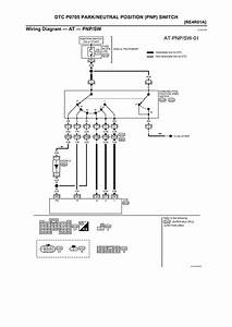 Jeep Automatic Transmission Wiring Diagram