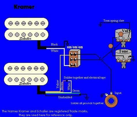 Pin Info Vintage Guitars Stratocaster Guitar