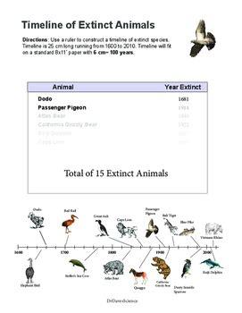 timeline  extinct species  dr daves science tpt