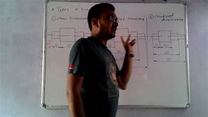 Types Of Dimensioning In Basic Engineering Drawing By