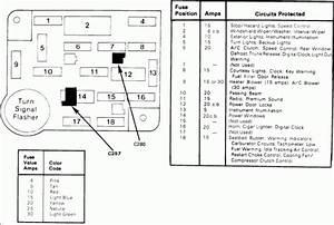 1989 Mustang Fuse Panel Diagram
