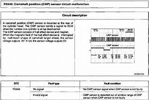 Diagnostic Trouble Codes  Po340 Camshaft Position Sensor