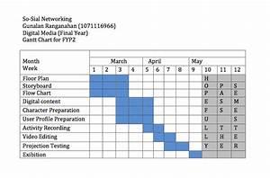gantt chart template for research proposal sample of gnatt With work plan gantt chart template