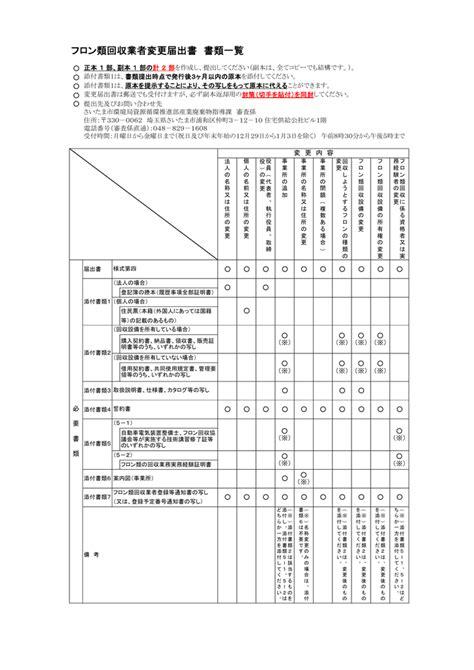 部 首 一覧 pdf