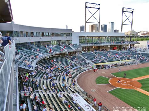 Regions Field - Birmingham Alabama - Home of the ...