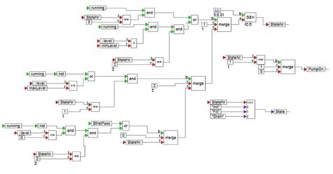 Pump Control Logic Block Diagram Solidthinking Embed