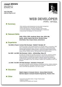best resume template wordpress avada gallery with caption resume download job bestsellerbookdb