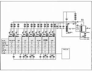 Building Utilities  Juni 2015