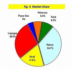 Doe Department Of Energy Portal | Autos Post