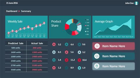 animated flat sales dashboard  powerpoint slidemodel