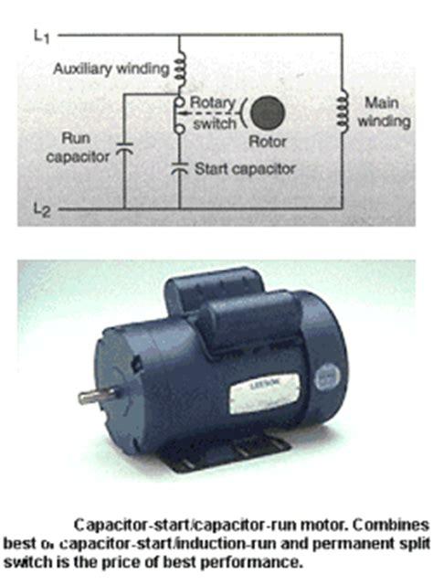 capacitor start capacitor run motors