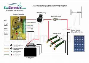 Charge Control Diagram For Wind Turbine    Solar Panel