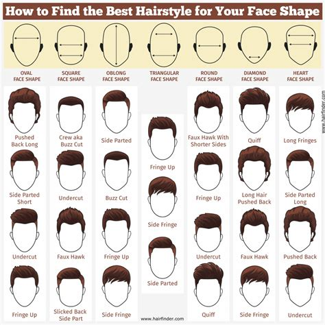 face shapes  hairstyles  men